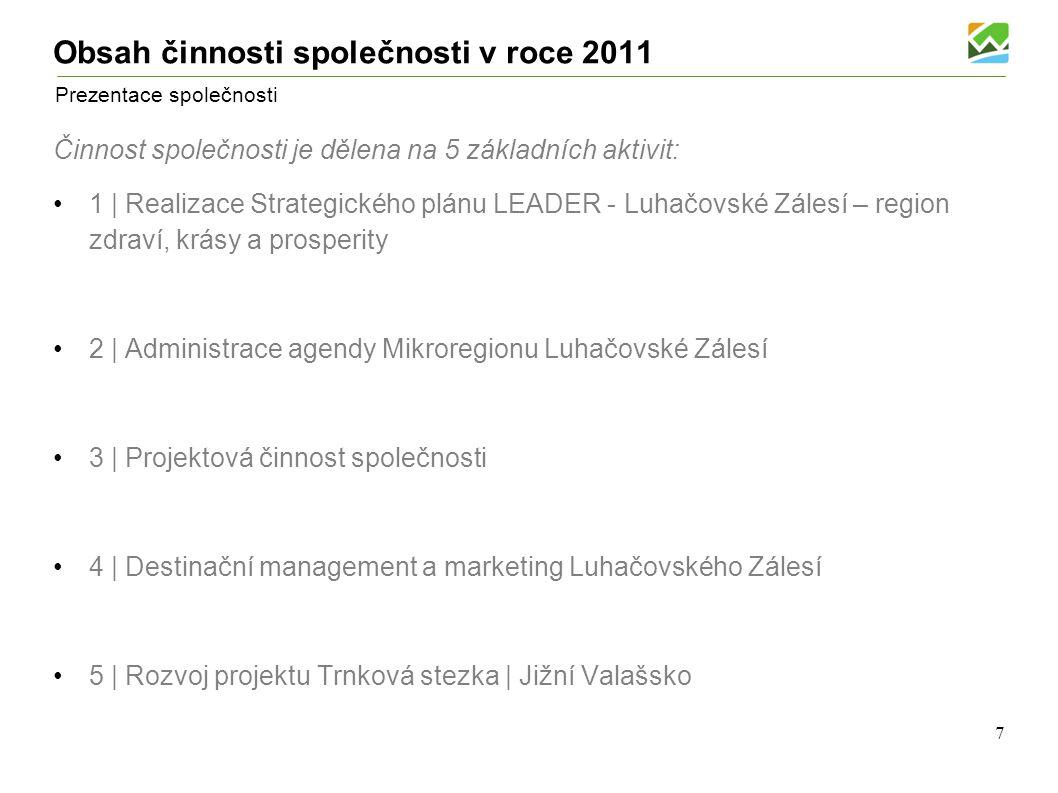 Prezentace společnosti Přehled činnosti společnosti v roce 2011 V roce 2011 se jednotlivé orgány společnosti sešly celkem 16x.