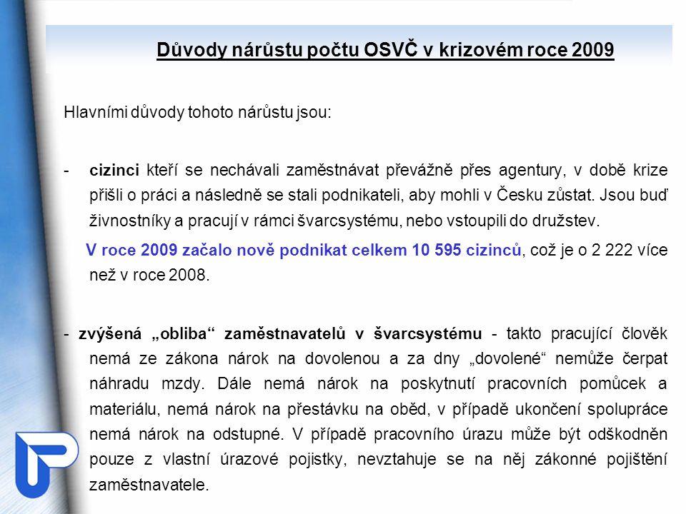 - v MSK se počet OSVČ na hlavní činnost se za leden – únor 2010 snížil o 1 527 osob.