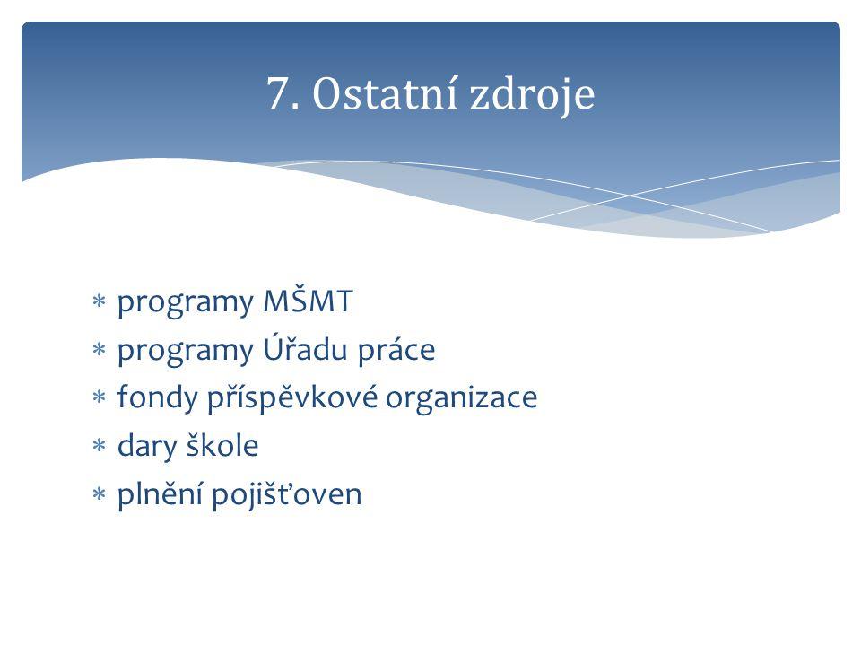  programy MŠMT  programy Úřadu práce  fondy příspěvkové organizace  dary škole  plnění pojišťoven 7. Ostatní zdroje