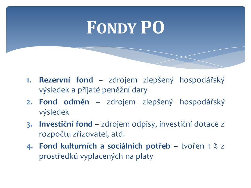 1.Rezervní fond – zdrojem zlepšený hospodářský výsledek a přijaté peněžní dary 2.Fond odměn – zdrojem zlepšený hospodářský výsledek 3.Investiční fond