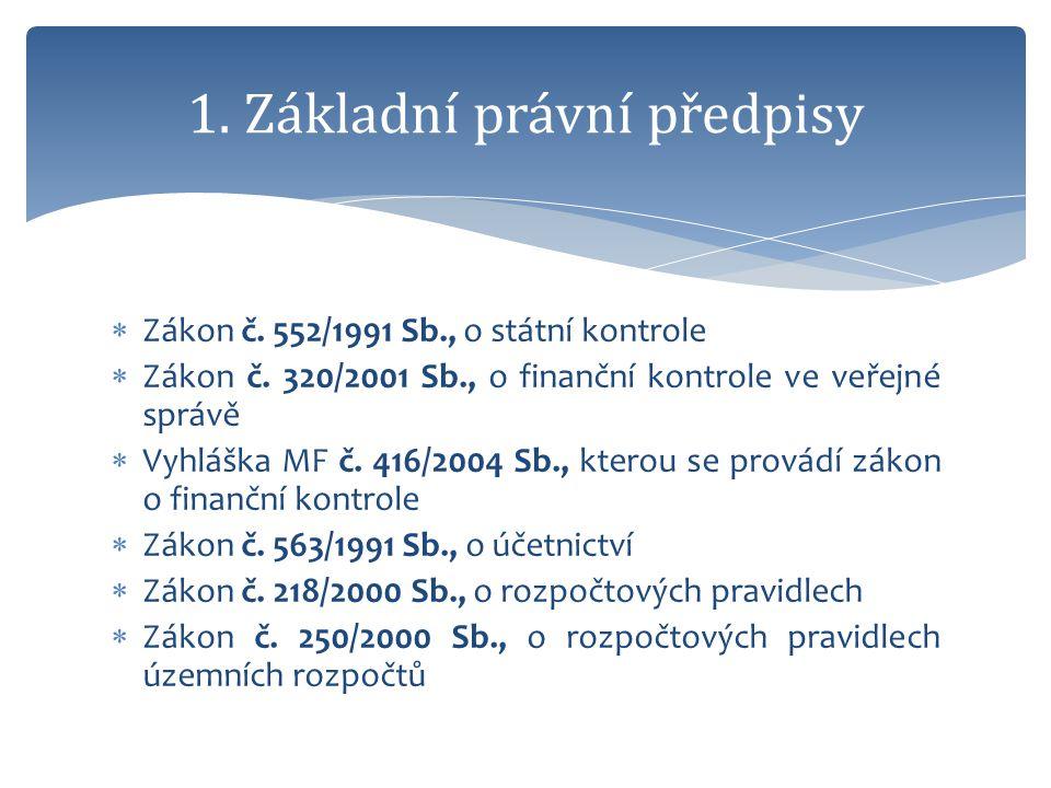  Zákon č. 552/1991 Sb., o státní kontrole  Zákon č. 320/2001 Sb., o finanční kontrole ve veřejné správě  Vyhláška MF č. 416/2004 Sb., kterou se pro