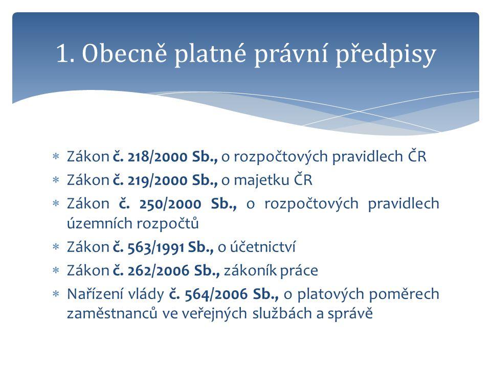  Zákon č.552/1991 Sb., o státní kontrole  Zákon č.