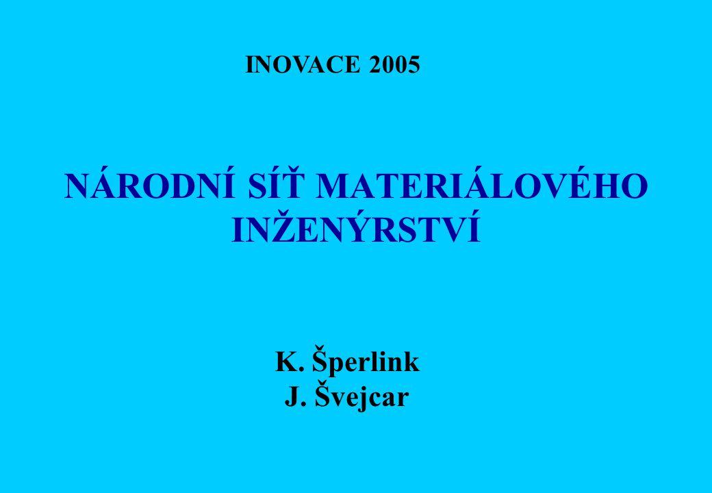 NÁRODNÍ SÍŤ MATERIÁLOVÉHO INŽENÝRSTVÍ K. Šperlink J. Švejcar INOVACE 2005