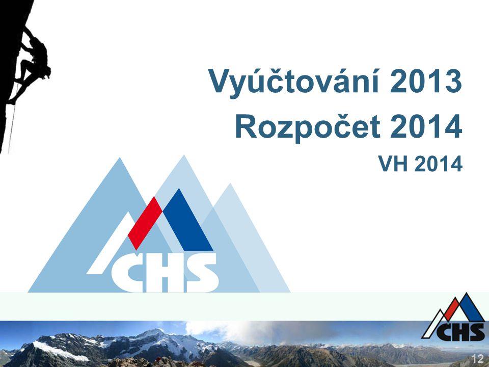 12 Vyúčtování 2013 Rozpočet 2014 VH 2014
