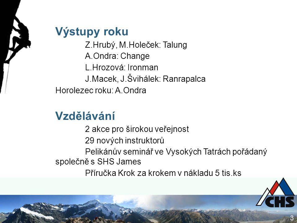3 Výstupy roku Z.Hrubý, M.Holeček: Talung A.Ondra: Change L.Hrozová: Ironman J.Macek, J.Švihálek: Ranrapalca Horolezec roku: A.Ondra Vzdělávání 2 akce pro širokou veřejnost 29 nových instruktorů Pelikánův seminář ve Vysokých Tatrách pořádaný společně s SHS James Příručka Krok za krokem v nákladu 5 tis.ks