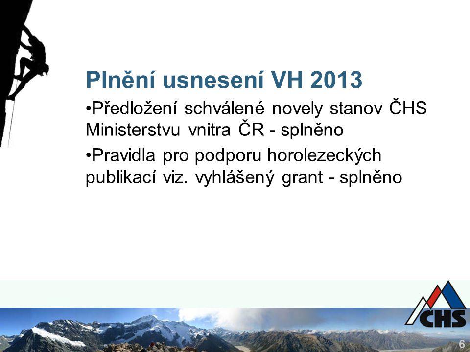 6 Plnění usnesení VH 2013 Předložení schválené novely stanov ČHS Ministerstvu vnitra ČR - splněno Pravidla pro podporu horolezeckých publikací viz.