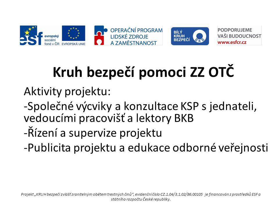 """Aktivity projektu: -Společné výcviky a konzultace KSP s jednateli, vedoucími pracovišť a lektory BKB -Řízení a supervize projektu -Publicita projektu a edukace odborné veřejnosti - Projekt """"KRUH bezpečí zvlášť zranitelným obětem trestných činů , evidenční číslo CZ.1.04/3.1.02/86.00105 je financován z prostředků ESF a státního rozpočtu České republiky."""