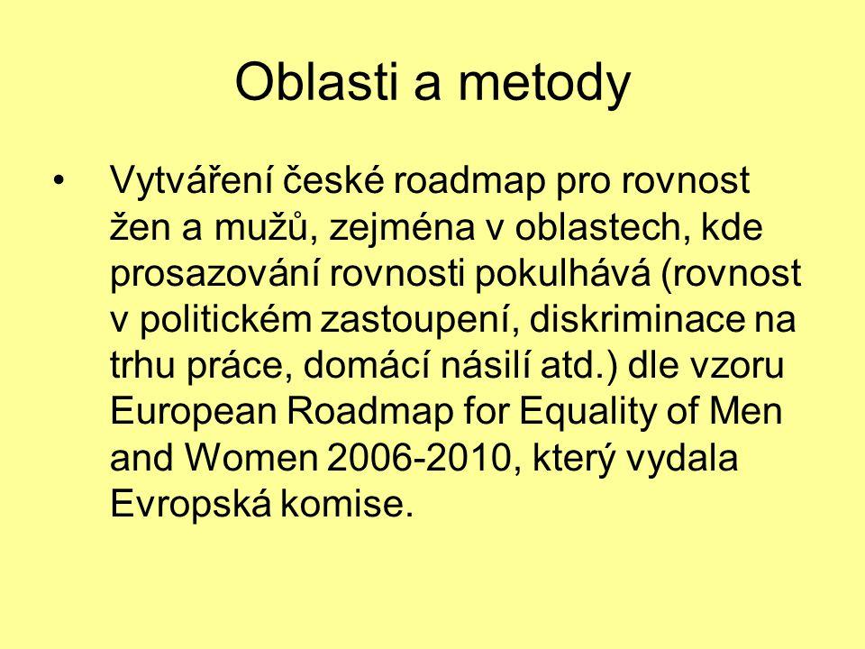 Oblasti a metody Vytváření české roadmap pro rovnost žen a mužů, zejména v oblastech, kde prosazování rovnosti pokulhává (rovnost v politickém zastoupení, diskriminace na trhu práce, domácí násilí atd.) dle vzoru European Roadmap for Equality of Men and Women 2006-2010, který vydala Evropská komise.