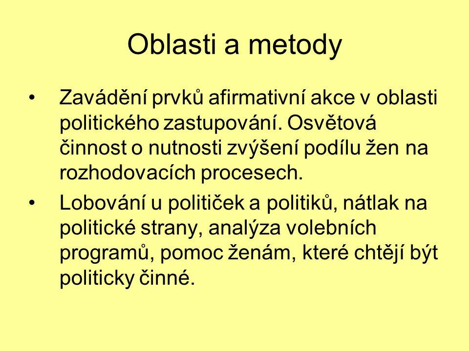 Oblasti a metody Zavádění prvků afirmativní akce v oblasti politického zastupování.