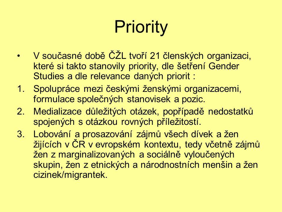 Priority V současné době ČŽL tvoří 21 členských organizaci, které si takto stanovily priority, dle šetření Gender Studies a dle relevance daných priorit : 1.Spolupráce mezi českými ženskými organizacemi, formulace společných stanovisek a pozic.