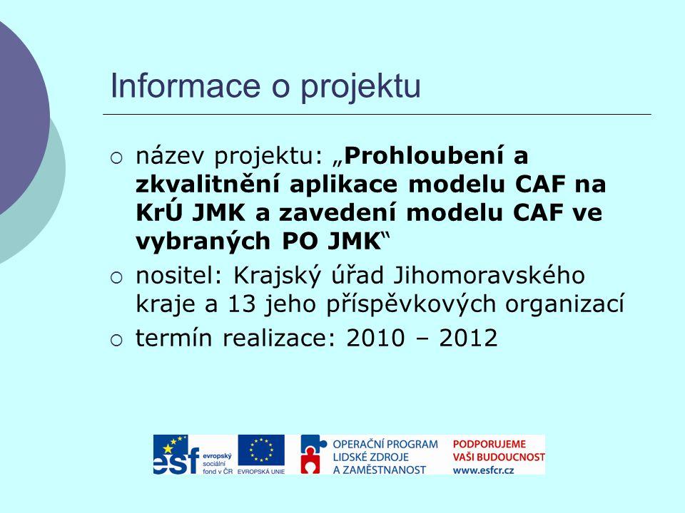 """Informace o projektu  název projektu: """"Prohloubení a zkvalitnění aplikace modelu CAF na KrÚ JMK a zavedení modelu CAF ve vybraných PO JMK  nositel: Krajský úřad Jihomoravského kraje a 13 jeho příspěvkových organizací  termín realizace: 2010 – 2012"""