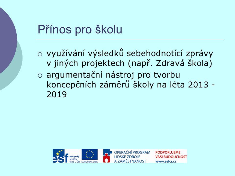 Přínos pro školu  využívání výsledků sebehodnotící zprávy v jiných projektech (např.