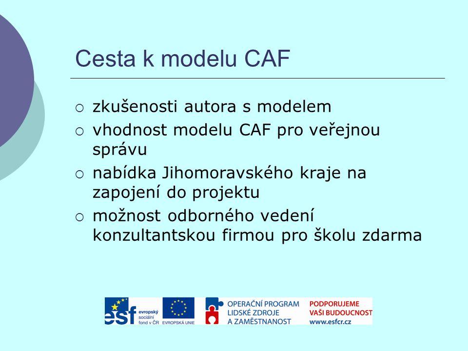 Cesta k modelu CAF  zkušenosti autora s modelem  vhodnost modelu CAF pro veřejnou správu  nabídka Jihomoravského kraje na zapojení do projektu  možnost odborného vedení konzultantskou firmou pro školu zdarma