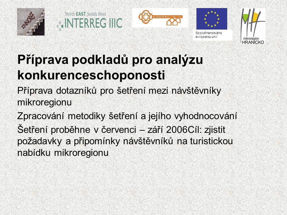 Příprava podkladů pro analýzu konkurenceschoponosti Příprava dotazníků pro šetření mezi návštěvníky mikroregionu Zpracování metodiky šetření a jejího vyhodnocování Šetření proběhne v červenci – září 2006Cíl: zjistit požadavky a připomínky návštěvníků na turistickou nabídku mikroregionu Spolufinancováno evropskou unií