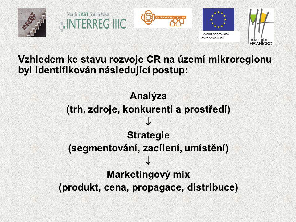 Vzhledem ke stavu rozvoje CR na území mikroregionu byl identifikován následující postup: Analýza (trh, zdroje, konkurenti a prostředí)  Strategie (segmentování, zacílení, umístění)  Marketingový mix (produkt, cena, propagace, distribuce) Spolufinancováno evropskou unií