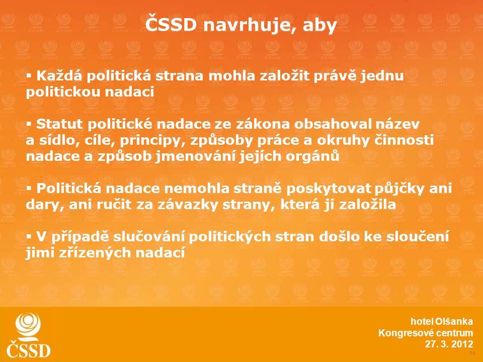 ČSSD navrhuje, aby 14 hotel Olšanka Kongresové centrum 27.