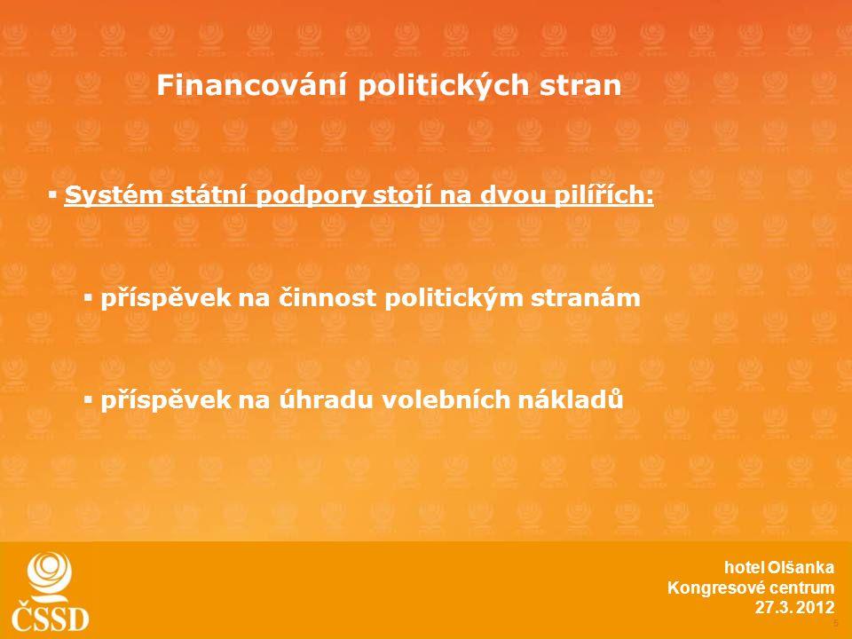 Financování politických stran  Systém státní podpory stojí na dvou pilířích:  příspěvek na činnost politickým stranám  příspěvek na úhradu volebních nákladů 5 hotel Olšanka Kongresové centrum 27.3.