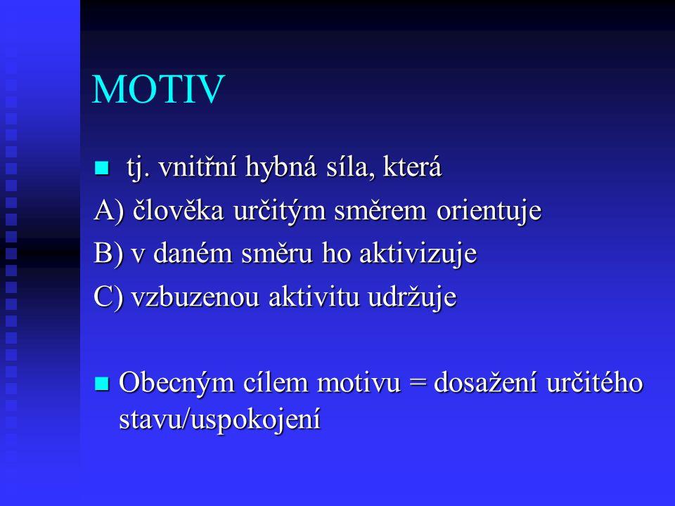 MOTIV tj. vnitřní hybná síla, která tj. vnitřní hybná síla, která A) člověka určitým směrem orientuje B) v daném směru ho aktivizuje C) vzbuzenou akti