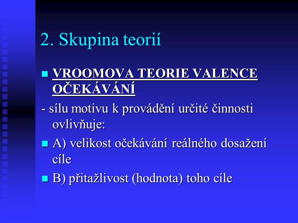 2. Skupina teorií VROOMOVA TEORIE VALENCE OČEKÁVÁNÍ VROOMOVA TEORIE VALENCE OČEKÁVÁNÍ - sílu motivu k provádění určité činnosti ovlivňuje: A) velikost