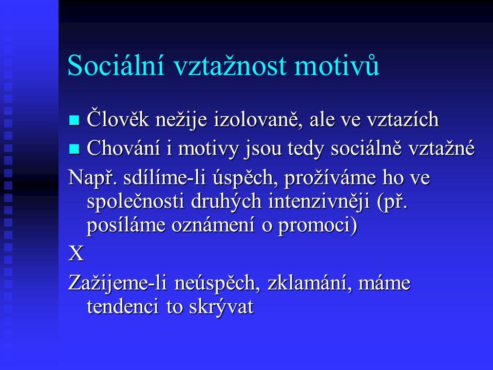 Sociální vztažnost motivů Člověk nežije izolovaně, ale ve vztazích Člověk nežije izolovaně, ale ve vztazích Chování i motivy jsou tedy sociálně vztažn