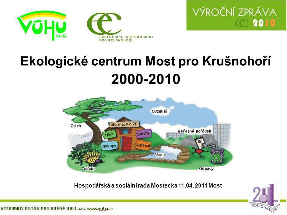Ekologické centrum Most pro Krušnohoří 2000-2010 Hospodářská a sociální rada Mostecka 11.04. 2011 Most