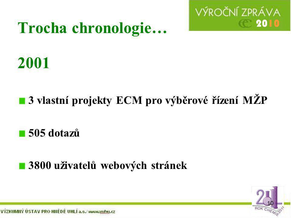 10 Trocha chronologie… 2001 3 vlastní projekty ECM pro výběrové řízení MŽP 505 dotazů 3800 uživatelů webových stránek
