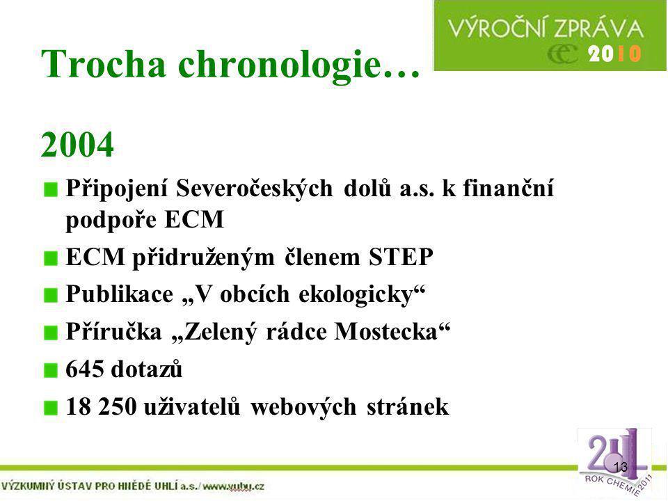 """13 Trocha chronologie… 2004 Připojení Severočeských dolů a.s. k finanční podpoře ECM ECM přidruženým členem STEP Publikace """"V obcích ekologicky"""" Příru"""