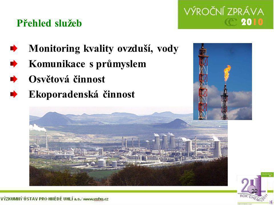 22 Přehled služeb Monitoring kvality ovzduší, vody Komunikace s průmyslem Osvětová činnost Ekoporadenská činnost