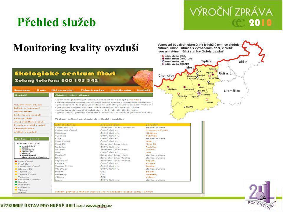 24 Přehled služeb Monitoring kvality ovzduší