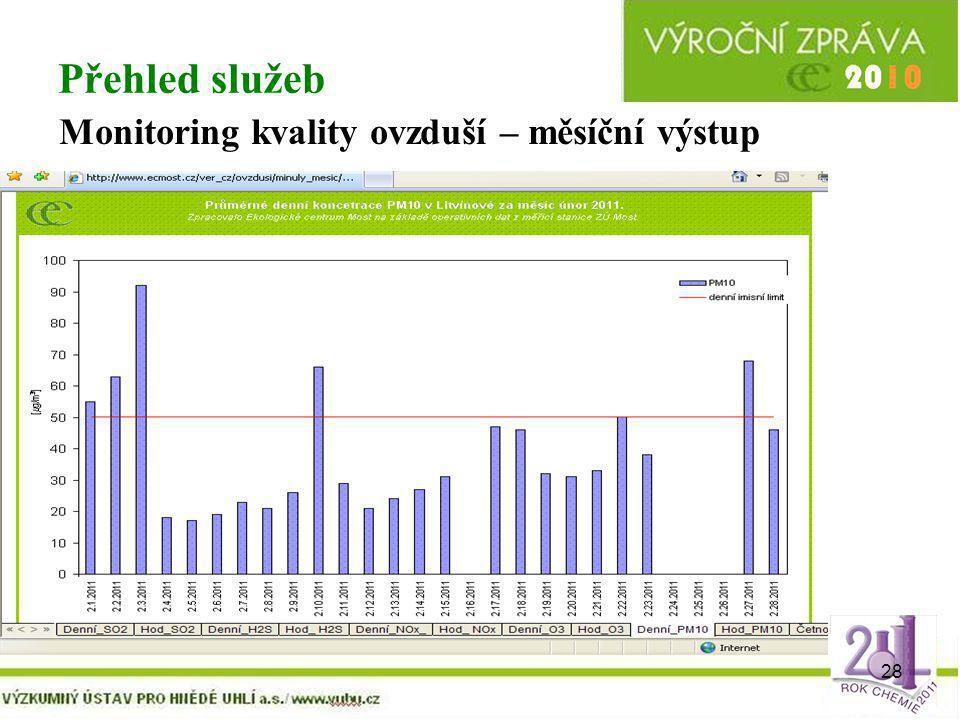28 Přehled služeb Monitoring kvality ovzduší – měsíční výstup