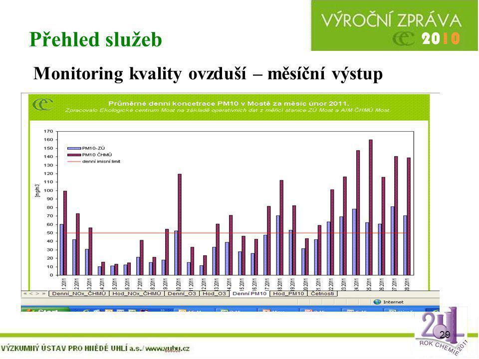 29 Přehled služeb Monitoring kvality ovzduší – měsíční výstup