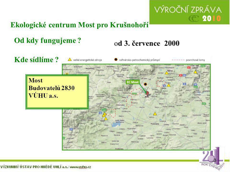 3 Od kdy fungujeme ? od 3. července 2000 Kde sídlíme ? Ekologické centrum Most pro Krušnohoří Most Budovatelů 2830 VÚHU a.s.