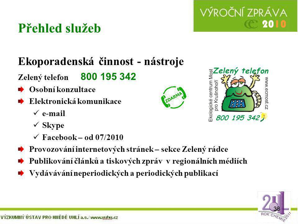 38 Přehled služeb Ekoporadenská činnost - nástroje Zelený telefon 800 195 342 Osobní konzultace Elektronická komunikace e-mail Skype Facebook – od 07/