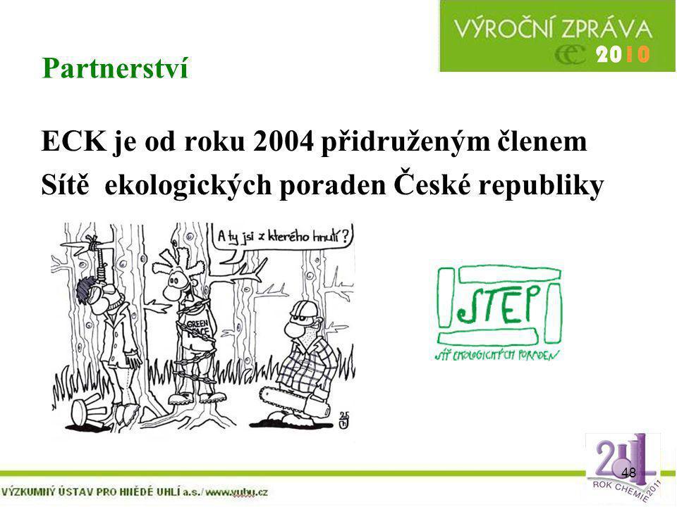48 Partnerství ECK je od roku 2004 přidruženým členem Sítě ekologických poraden České republiky