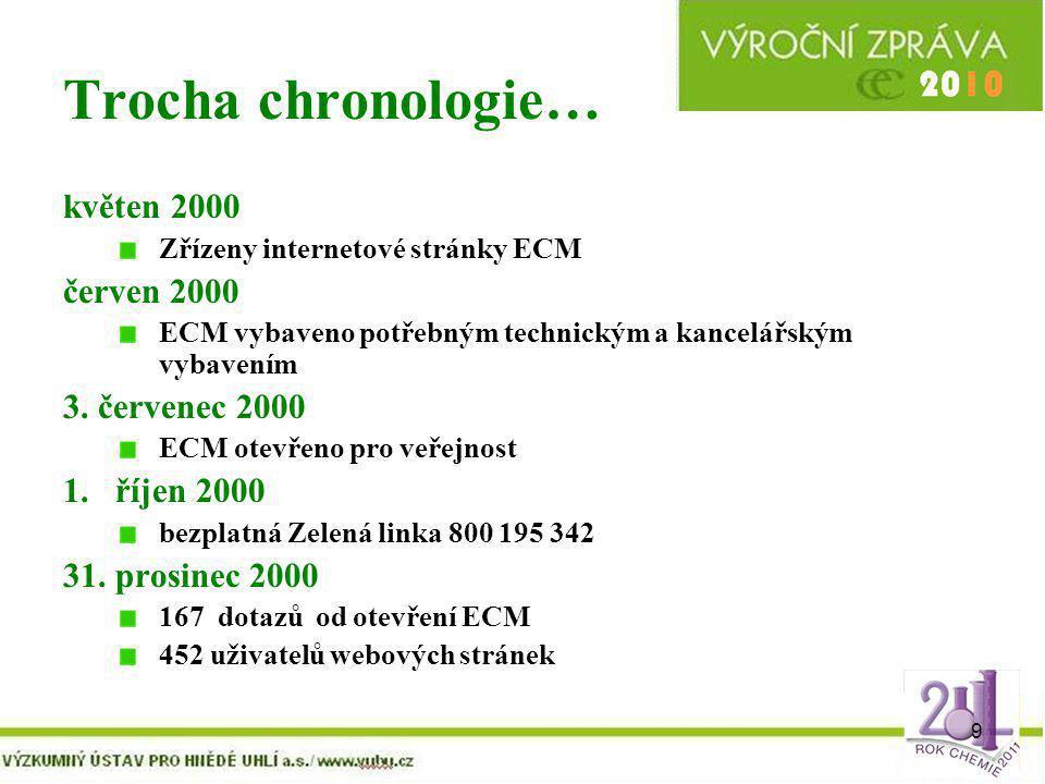 9 Trocha chronologie… květen 2000 Zřízeny internetové stránky ECM červen 2000 ECM vybaveno potřebným technickým a kancelářským vybavením 3. červenec 2