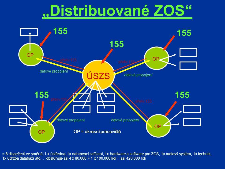 """""""Distribuované ZOS ÚSZS OP = 6 dispečerů ve směně, 1 x ústředna, 1x nahrávací zařízení, 1x hardware a software pro ZOS, 1x radiový systém, 1x technik, 1x údržba databází atd… obsluhuje asi 4 x 80.000 + 1 x 100.000 lidí = asi 420.000 lidí 155 OP = okresní pracoviště přeliv 155 datové propojení"""