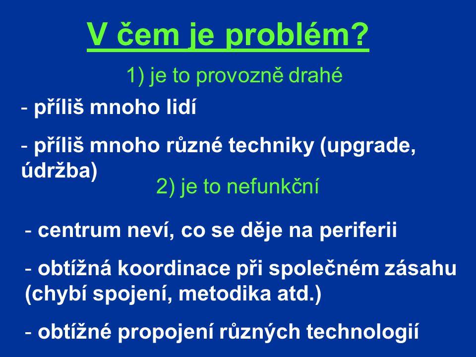 V čem je problém.