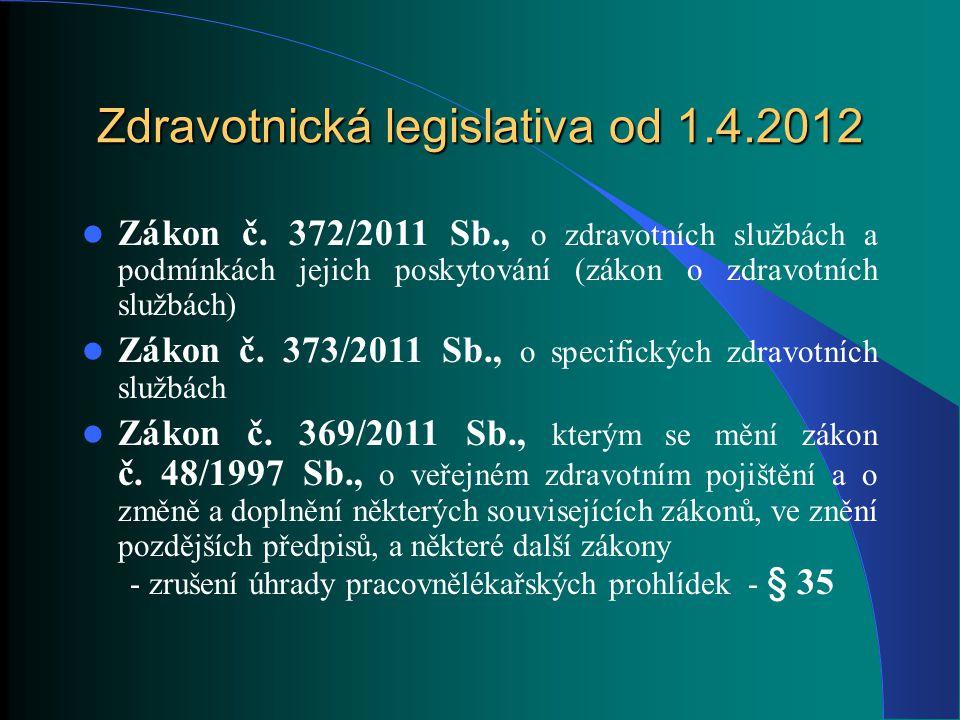 Prováděcí vyhlášky Vyhláška č.