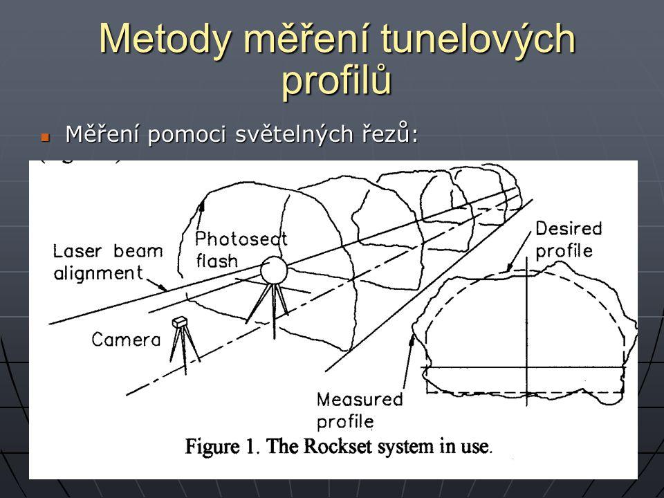 Metody měření tunelových profilů Měření pomoci světelných řezů: Měření pomoci světelných řezů: