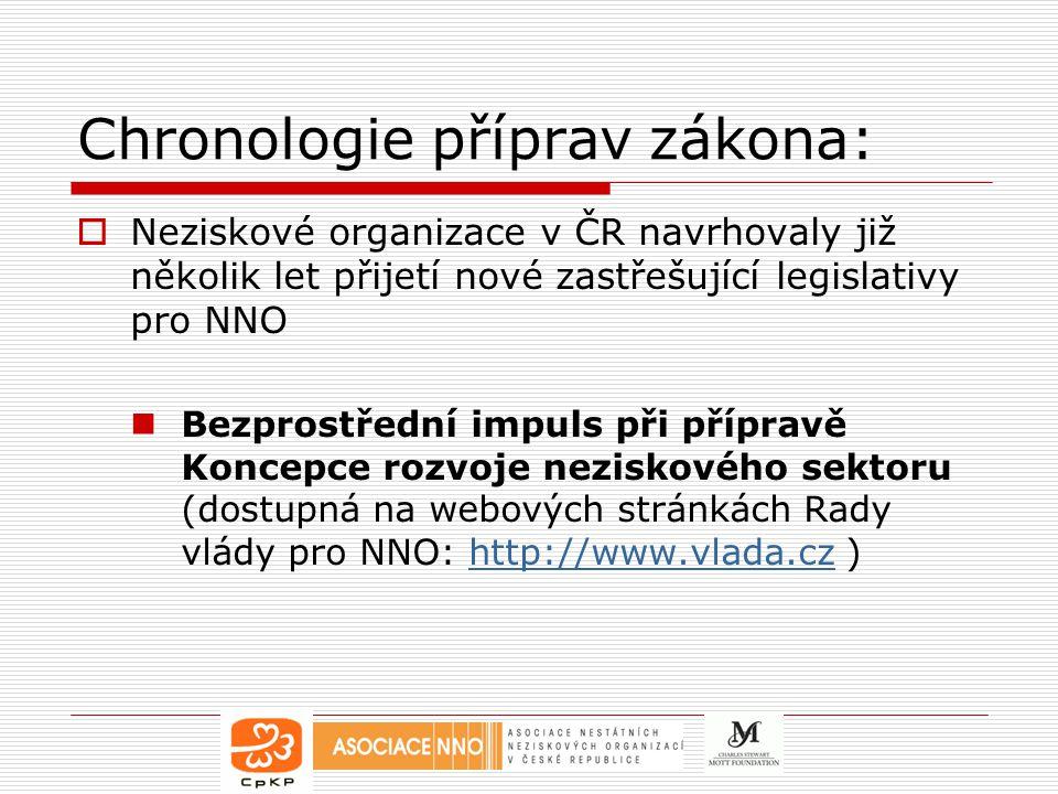 Jak byly teze připravovány  Usnesení vlády ČR ze dne 9.