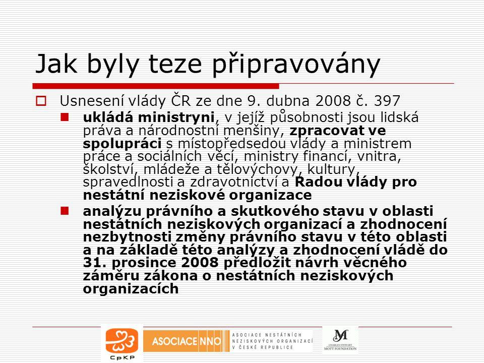 VPO a daňová reforma (návrh MF ČR) z hlediska NNO budou definovány:  dvě skupiny daňových poplatníků  dva stupně daňového zvýhodnění.
