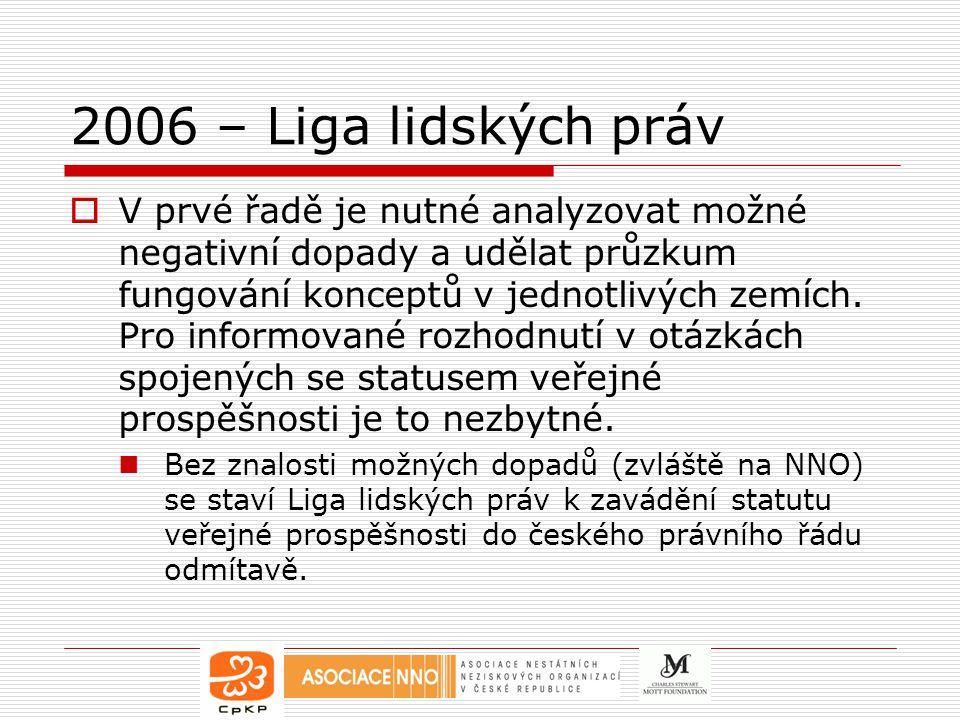 2006 – Liga lidských práv  V prvé řadě je nutné analyzovat možné negativní dopady a udělat průzkum fungování konceptů v jednotlivých zemích.