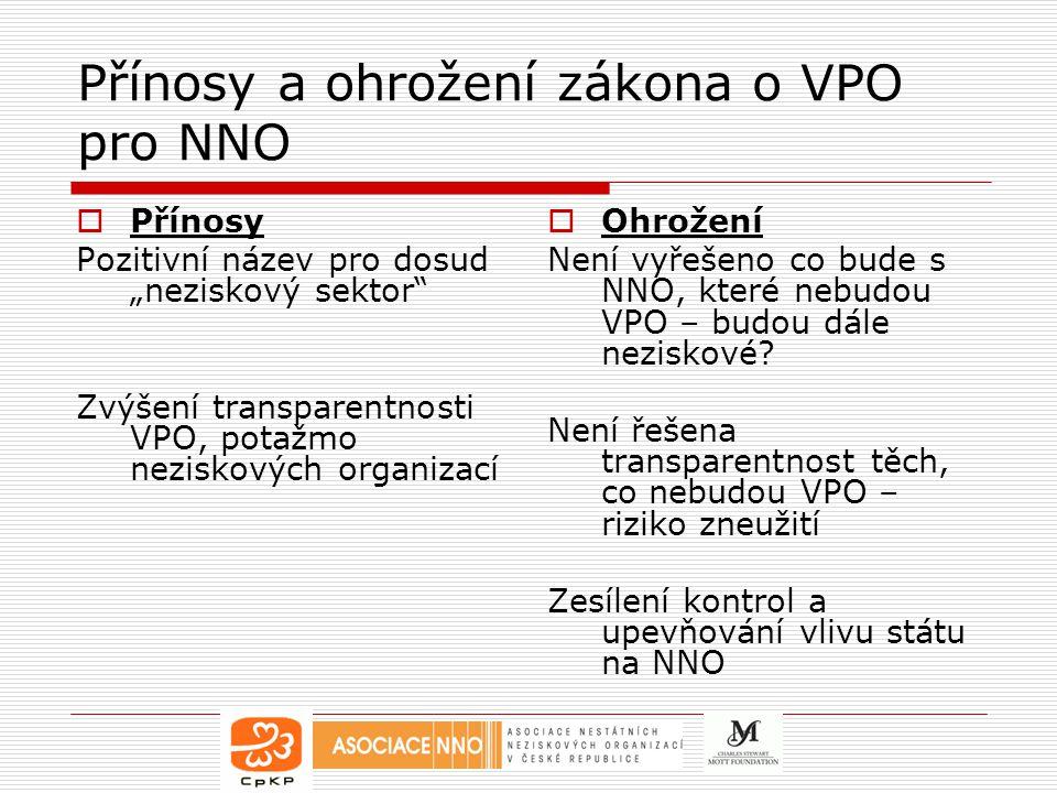 """Přínosy a ohrožení zákona o VPO pro NNO  Přínosy Pozitivní název pro dosud """"neziskový sektor Zvýšení transparentnosti VPO, potažmo neziskových organizací  Ohrožení Není vyřešeno co bude s NNO, které nebudou VPO – budou dále neziskové."""