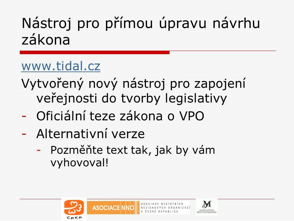 Nástroj pro přímou úpravu návrhu zákona www.tidal.cz Vytvořený nový nástroj pro zapojení veřejnosti do tvorby legislativy -Oficiální teze zákona o VPO -Alternativní verze -Pozměňte text tak, jak by vám vyhovoval!