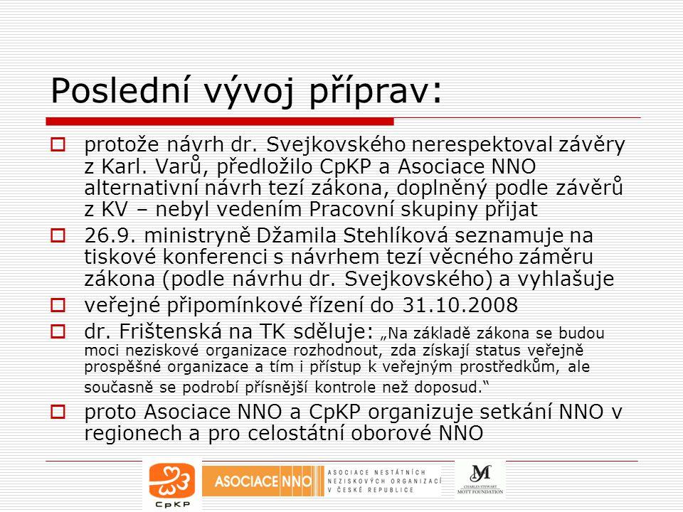 Poslední vývoj příprav :  protože návrh dr.Svejkovského nerespektoval závěry z Karl.