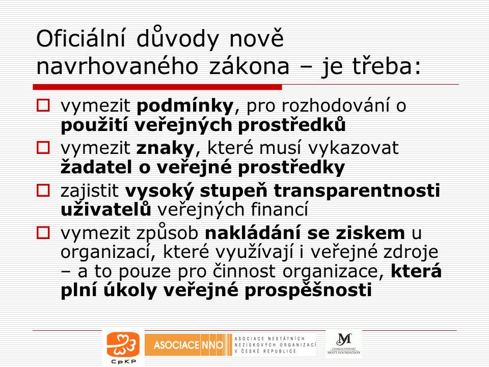 2006 – Liga lidských práv  V České republice je třeba se nejprve ptát, čeho chceme zavedením statusu veřejné prospěšnosti dosáhnout, a teprve potom zahájit práci na jejích regulích.