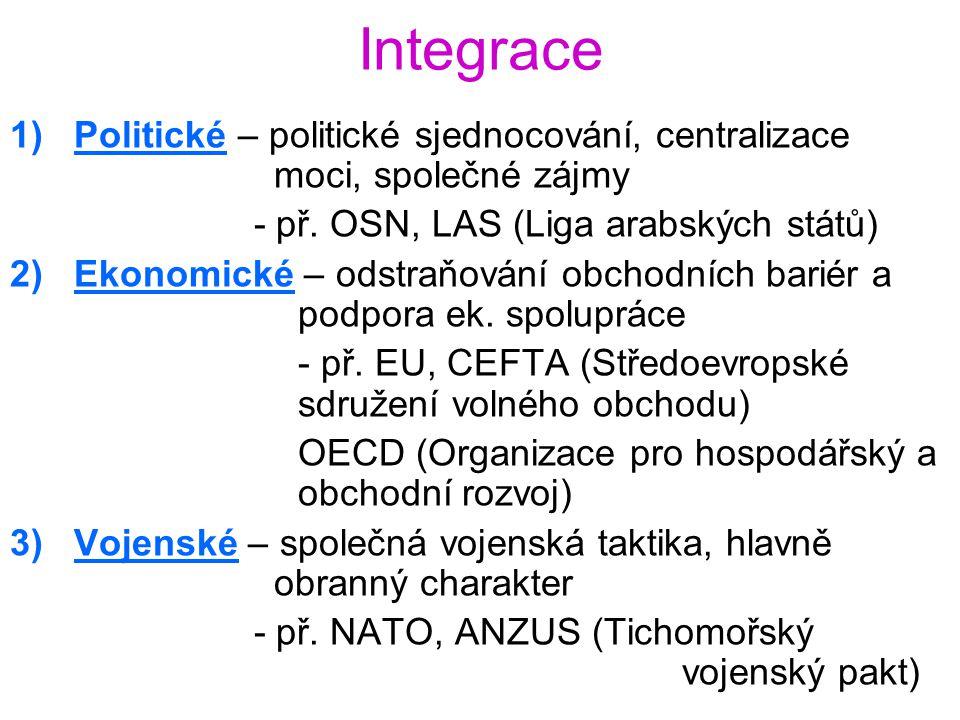 Integrace 1)Politické – politické sjednocování, centralizace moci, společné zájmy - př. OSN, LAS (Liga arabských států) 2)Ekonomické – odstraňování ob