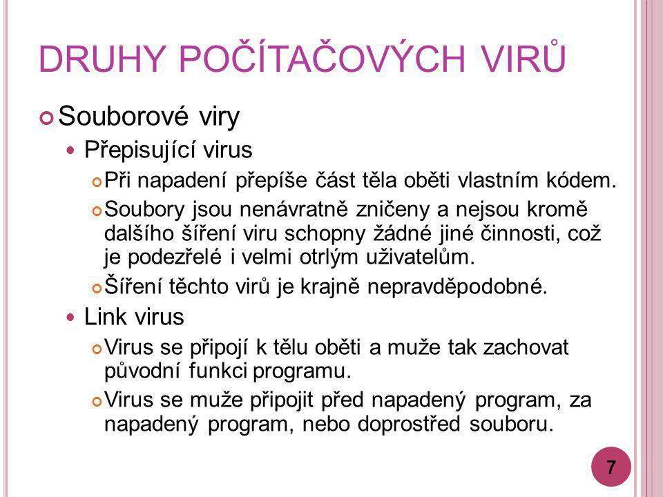 DRUHY POČÍTAČOVÝCH VIRŮ Souborové viry Přepisující virus Při napadení přepíše část těla oběti vlastním kódem. Soubory jsou nenávratně zničeny a nejsou