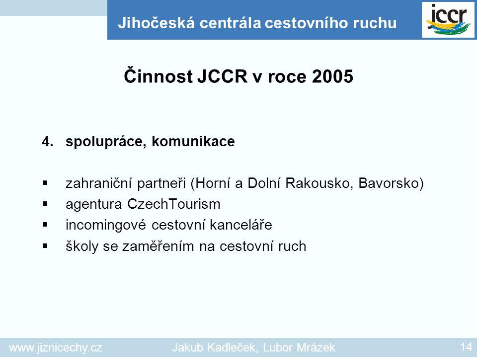 www.jiznicechy.czJakub Kadleček, Lubor Mrázek 14 4.spolupráce, komunikace  zahraniční partneři (Horní a Dolní Rakousko, Bavorsko)  agentura CzechTou