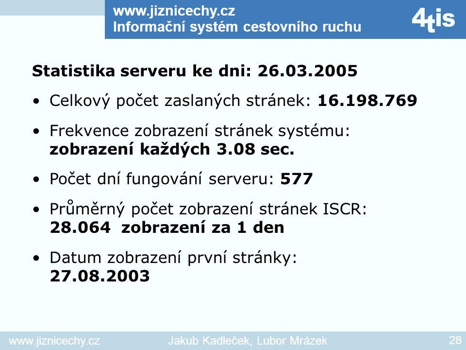 www.jiznicechy.czJakub Kadleček, Lubor Mrázek 28 www.jiznicechy.cz Informační systém cestovního ruchu Statistika serveru ke dni: 26.03.2005 Celkový po